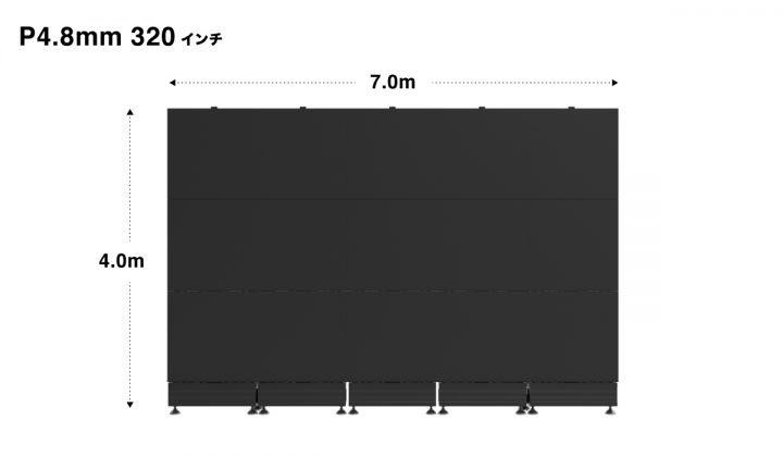 LEDパネル LEDビジョン レンタル 320インチ